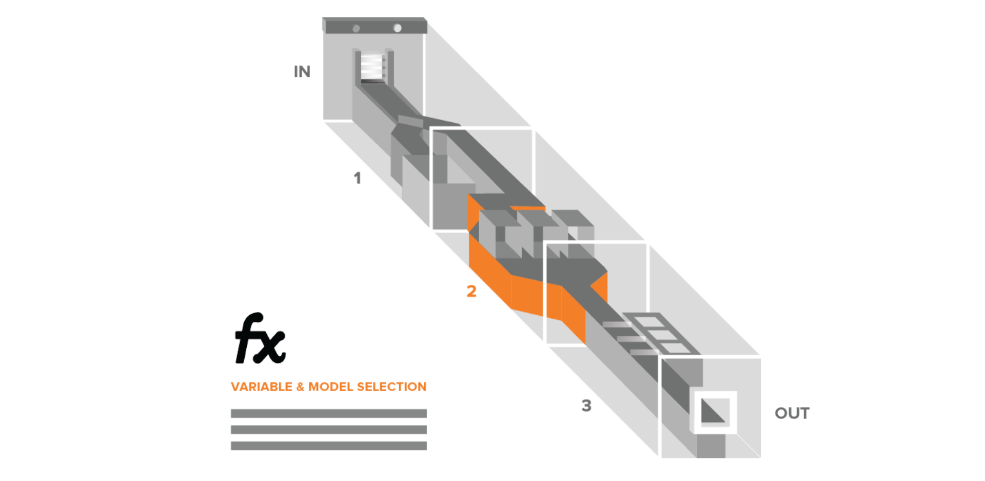 Building-Blocks-Inslide-infographic